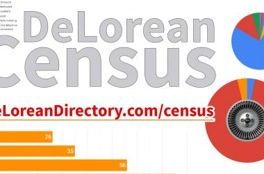 DeLorean Census Charts | DeLoreanDirectory.com